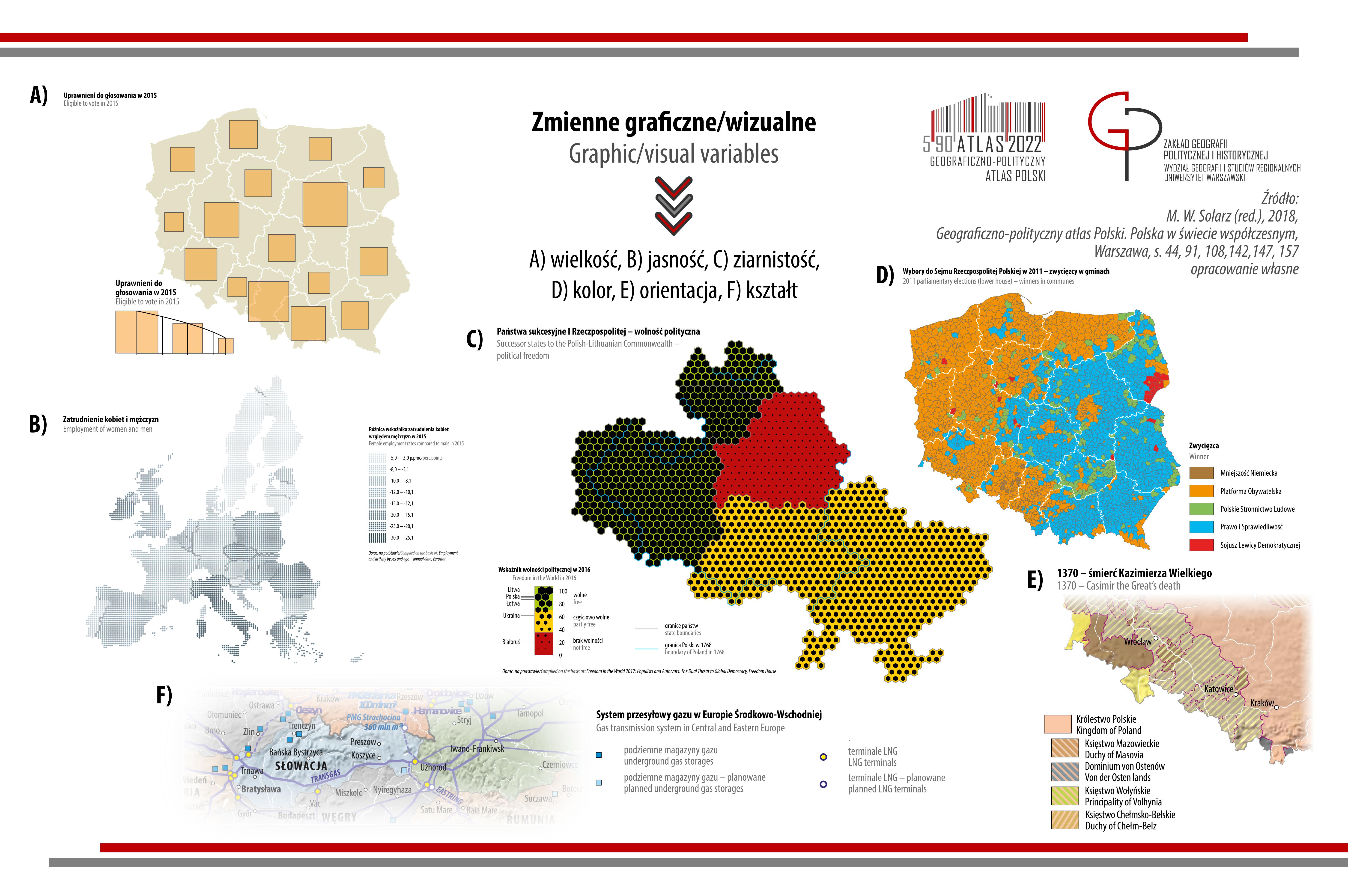 POST KARTOGRAFICZNY:  kartograficzne środki wyrazu- zmienne graficzne