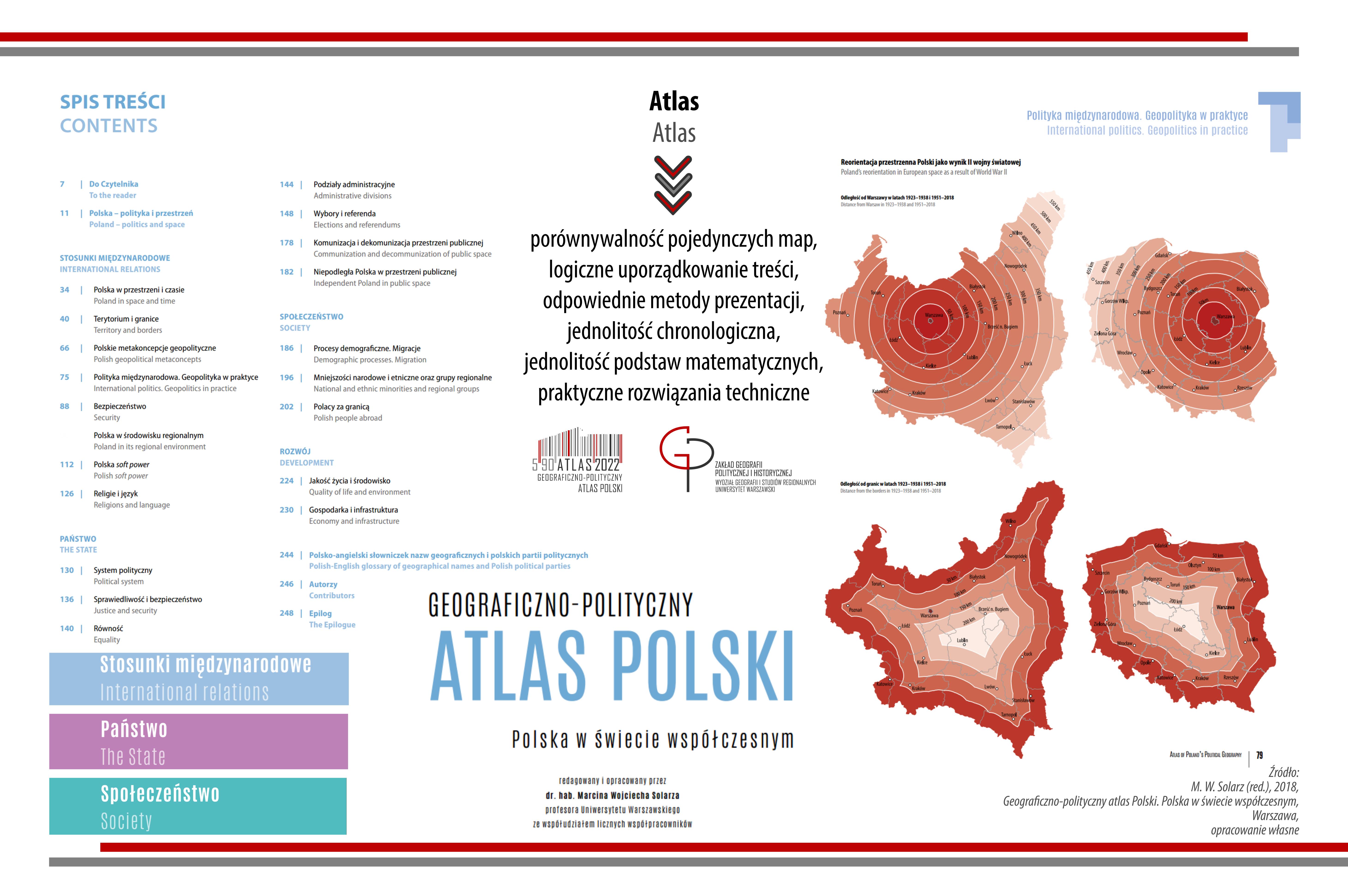 POST KARTOGRAFICZNY: atlasy